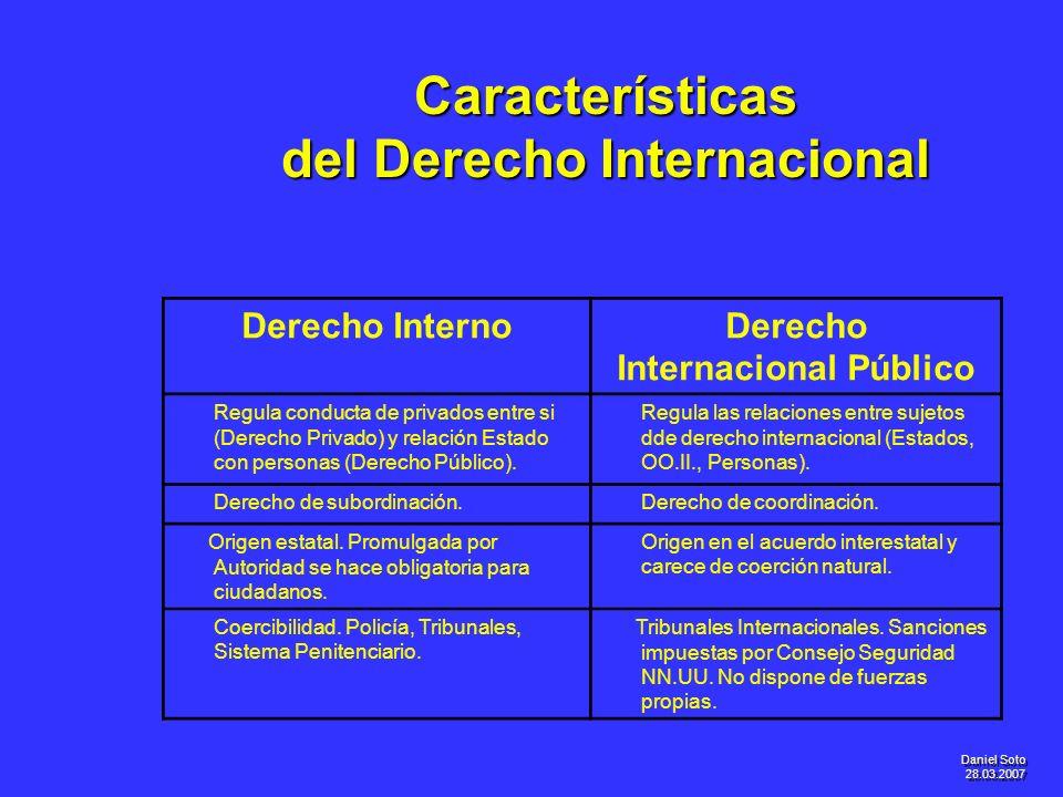 Características del Derecho Internacional