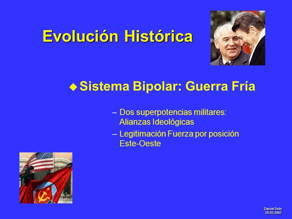 Evolución Histórica Sistema Bipolar: Guerra Fría