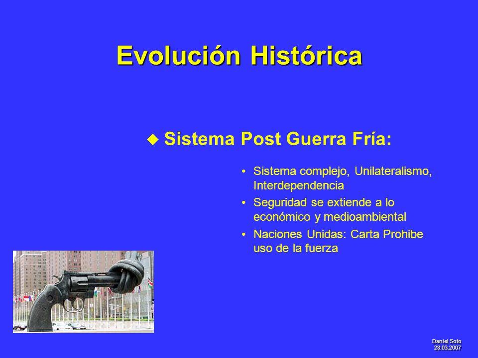 Evolución Histórica Sistema Post Guerra Fría: