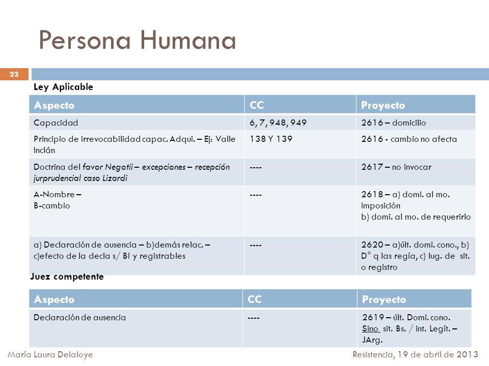 Persona Humana Aspecto CC Proyecto Aspecto CC Proyecto Ley Aplicable