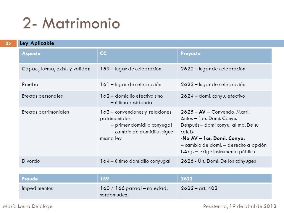 2- Matrimonio Ley Aplicable 2) Juez Competente Aspecto CC Proyecto
