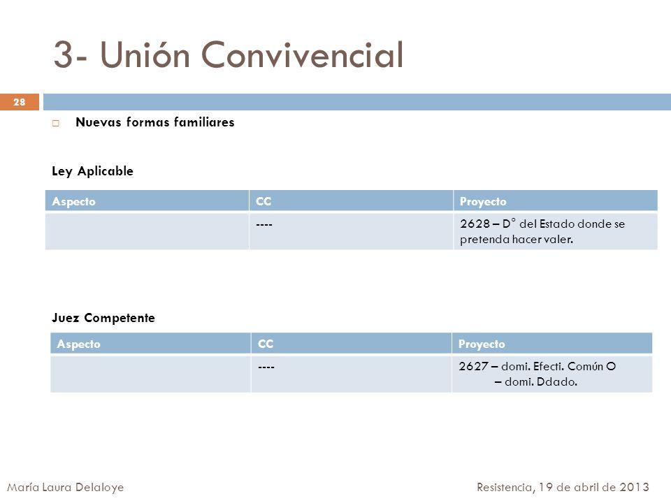 3- Unión Convivencial Nuevas formas familiares Ley Aplicable