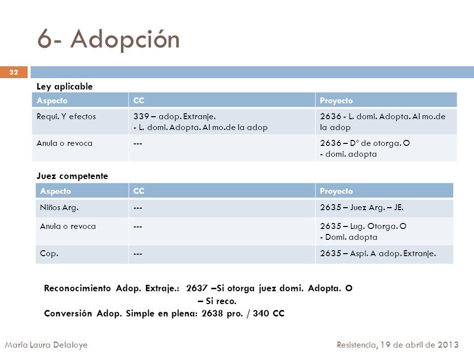 6- Adopción Ley aplicable Juez competente