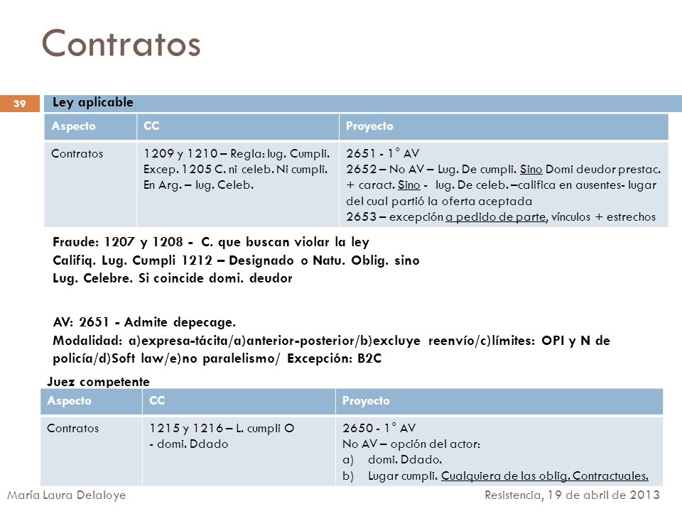 Contratos Ley aplicable