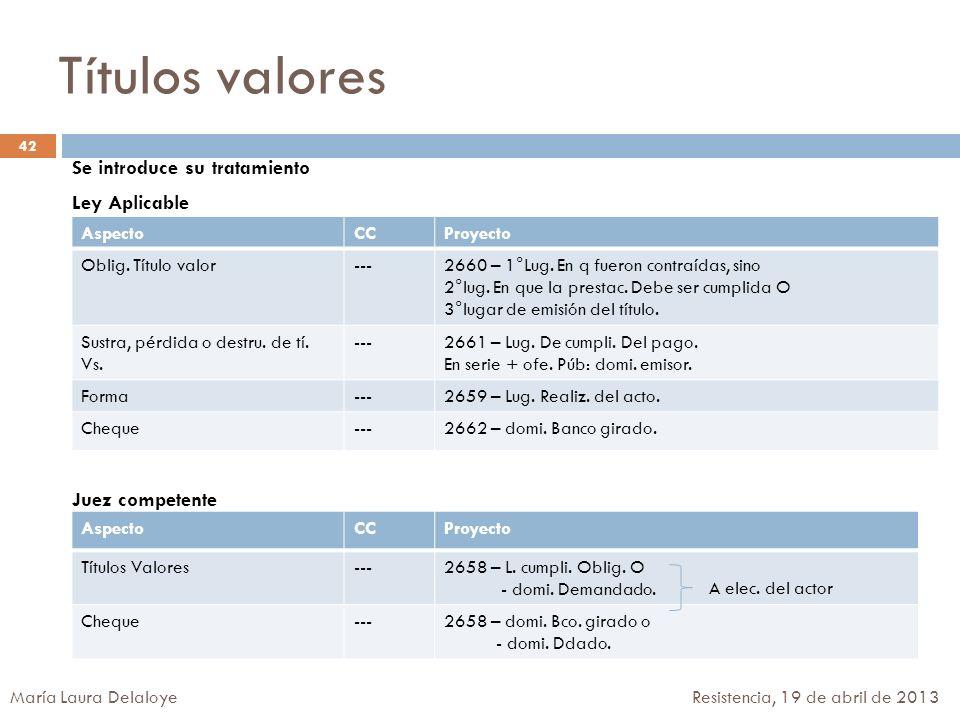 Títulos valores Se introduce su tratamiento Ley Aplicable Juez competente Aspecto. CC. Proyecto.