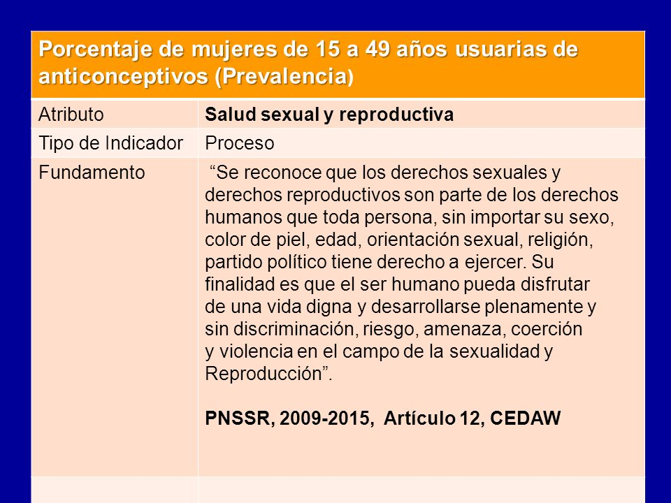 Porcentaje de mujeres de 15 a 49 años usuarias de anticonceptivos (Prevalencia)