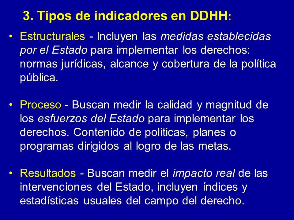 3. Tipos de indicadores en DDHH: