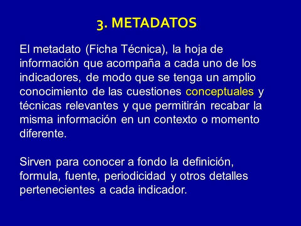 3. METADATOS