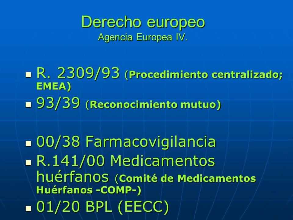 Derecho europeo Agencia Europea IV.