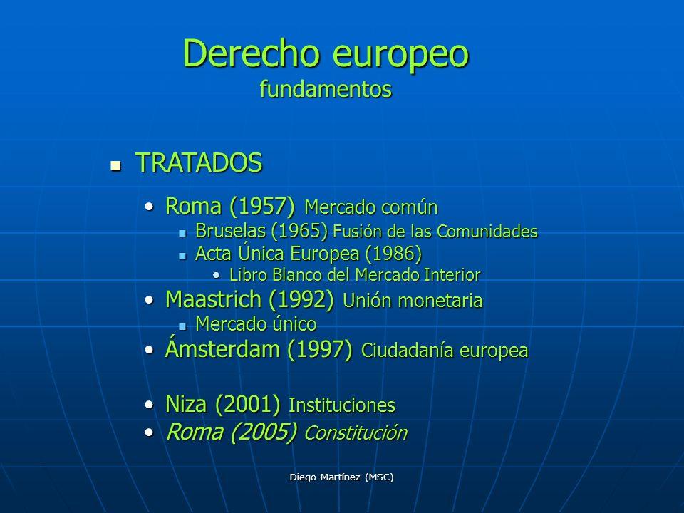 Derecho europeo fundamentos