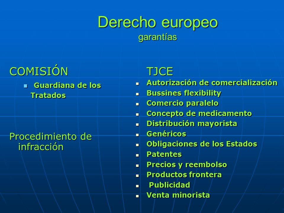 Derecho europeo garantías