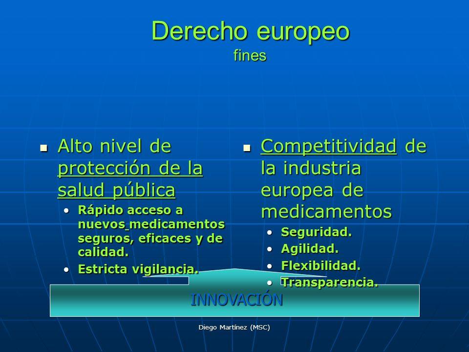 Derecho europeo fines Alto nivel de protección de la salud pública