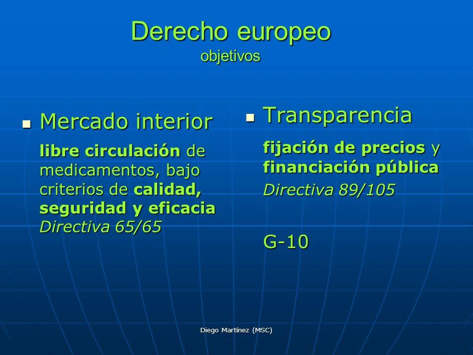 Derecho europeo objetivos