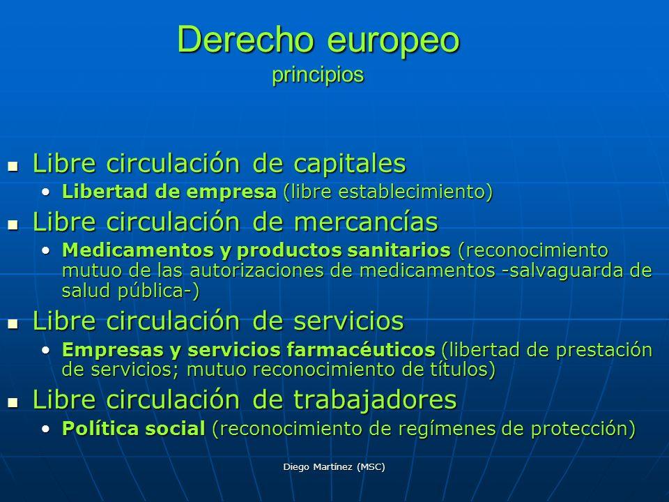 Derecho europeo principios