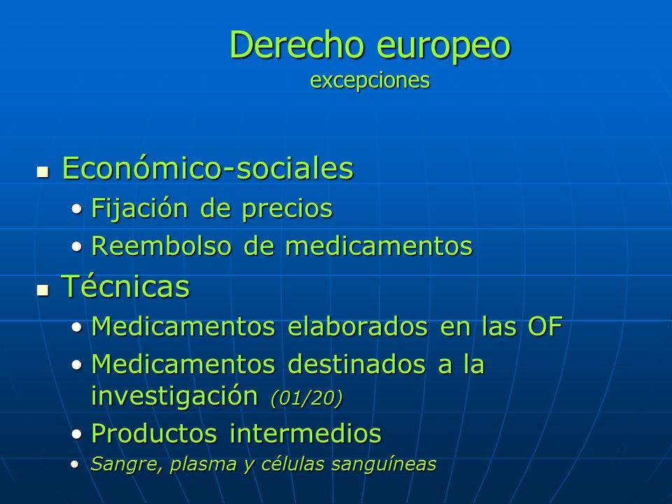 Derecho europeo excepciones