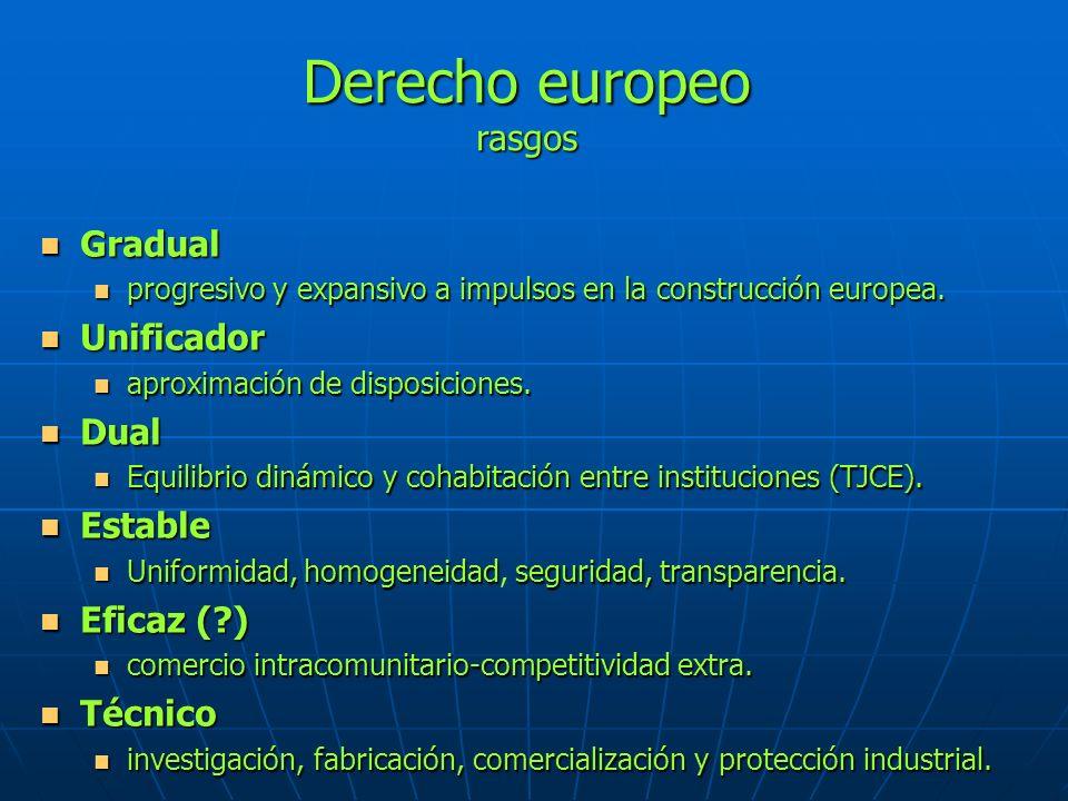 Derecho europeo rasgos