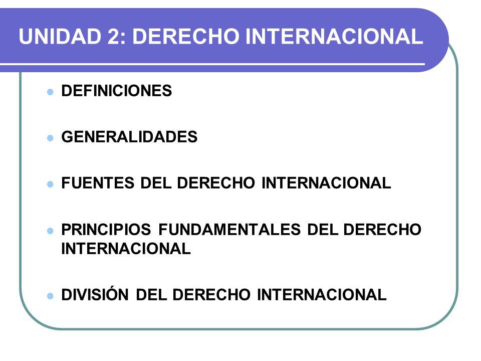 UNIDAD 2: DERECHO INTERNACIONAL