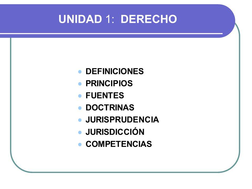 UNIDAD 1: DERECHO DEFINICIONES PRINCIPIOS FUENTES DOCTRINAS