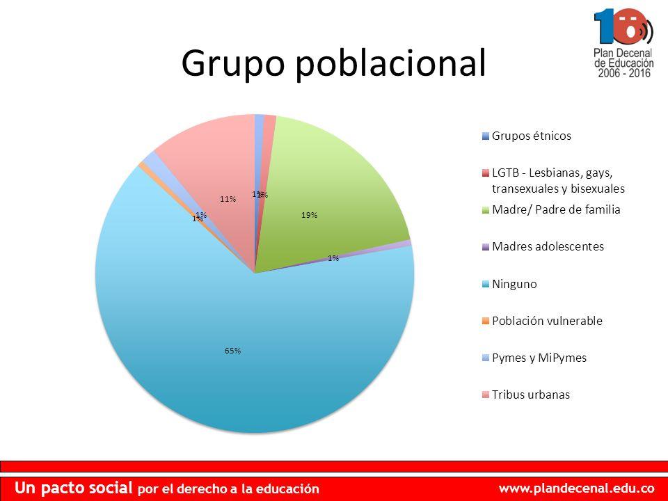 Grupo poblacional