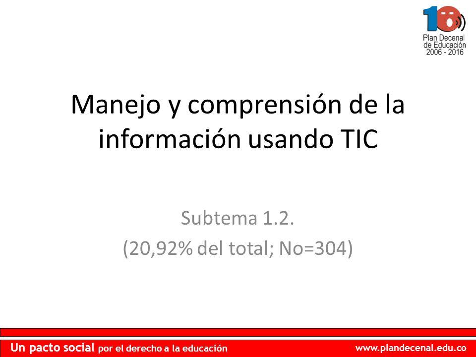 Manejo y comprensión de la información usando TIC