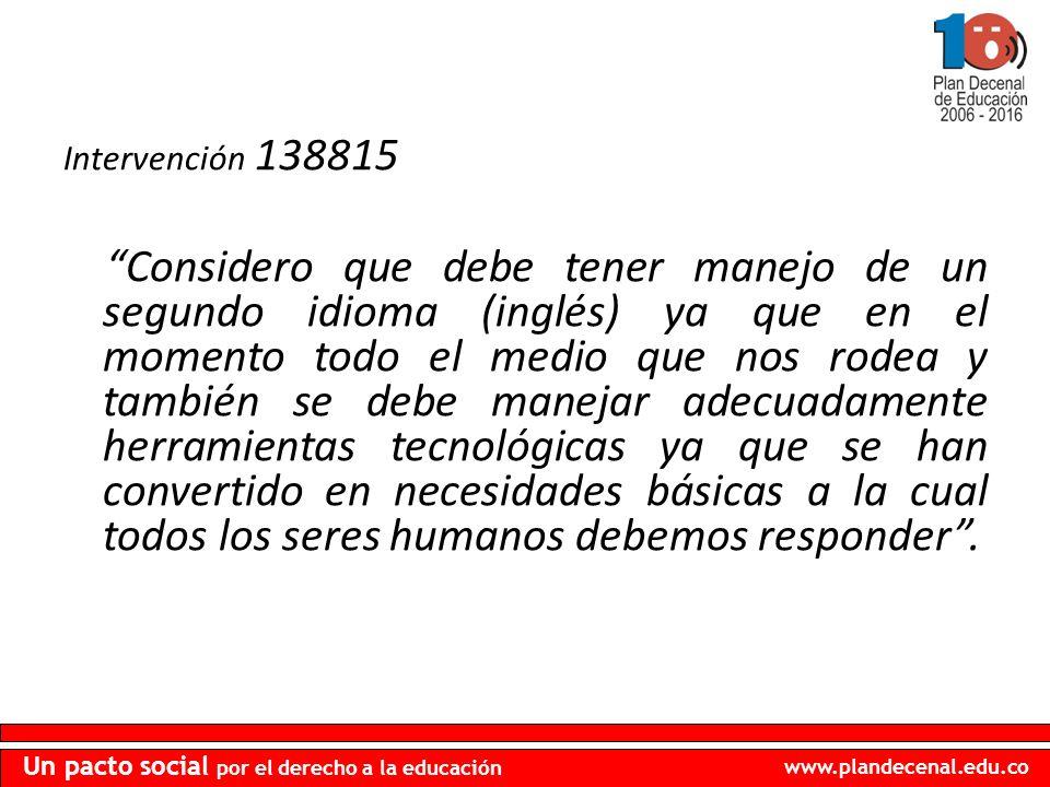 Intervención 138815