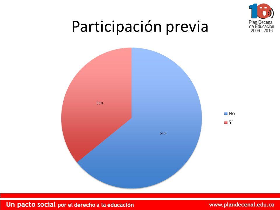 Participación previa