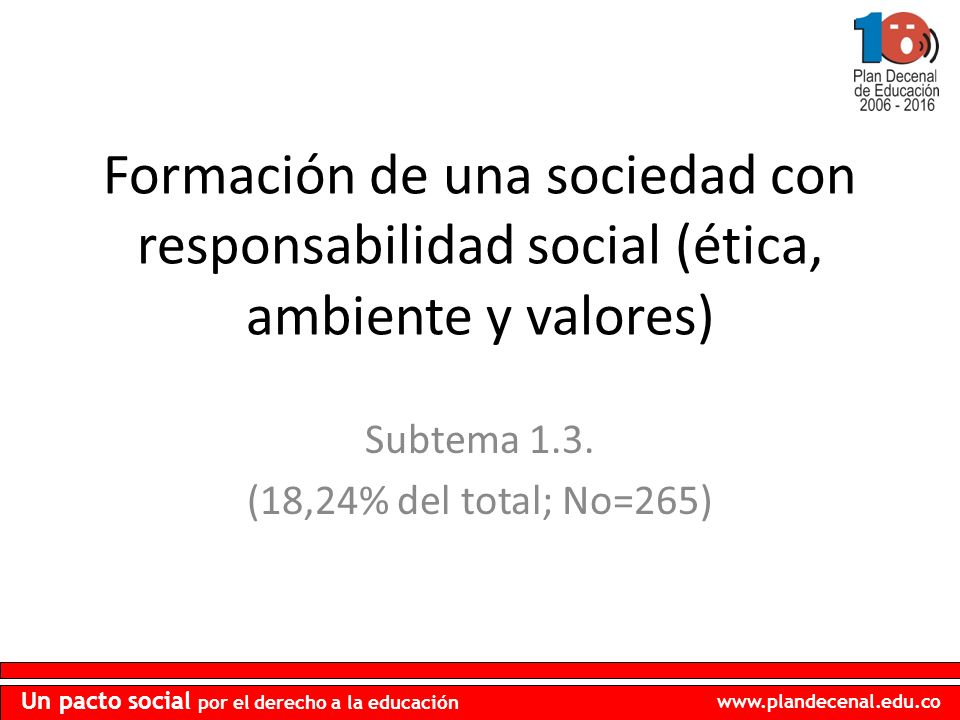 Subtema 1.3. (18,24% del total; No=265)