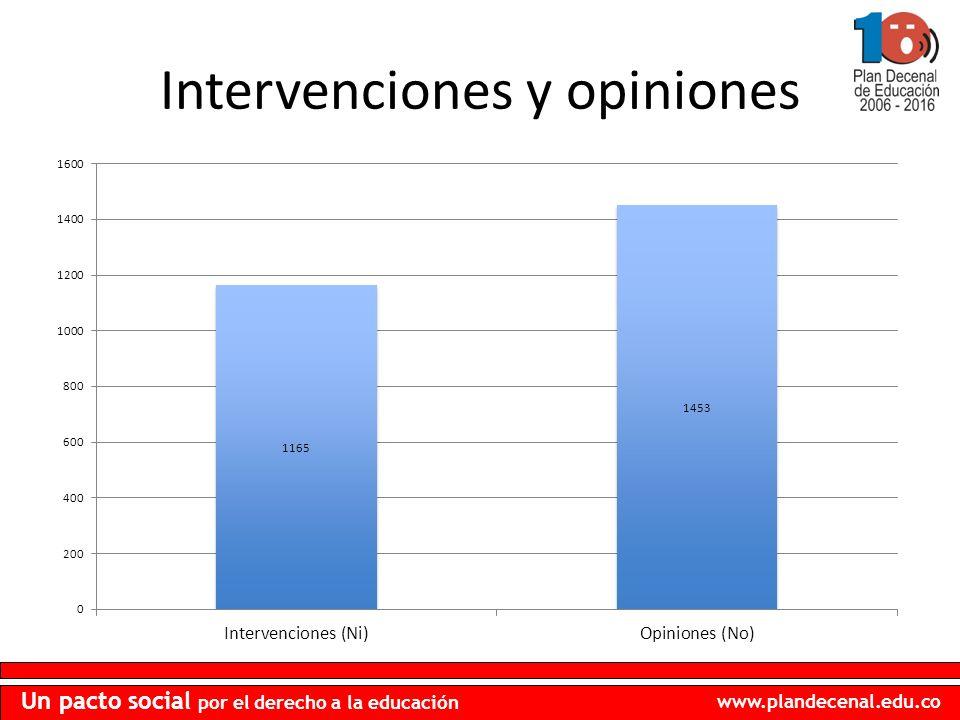 Intervenciones y opiniones