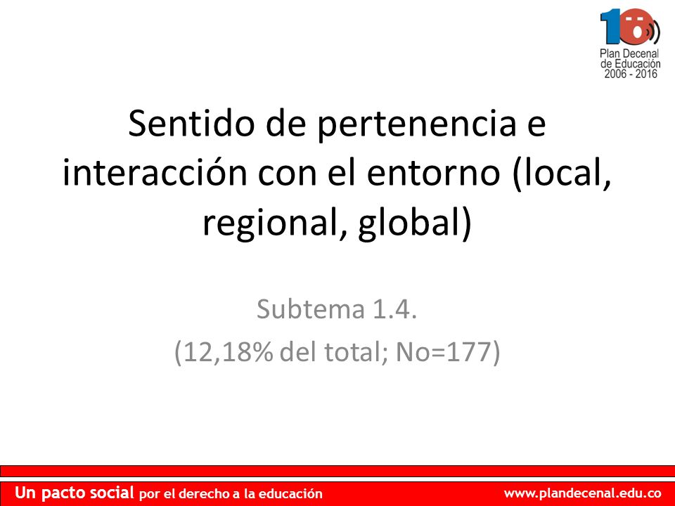 Subtema 1.4. (12,18% del total; No=177)