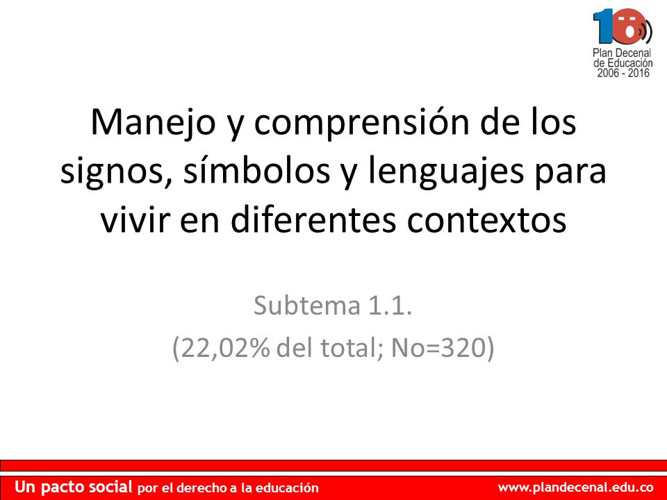 Subtema 1.1. (22,02% del total; No=320)