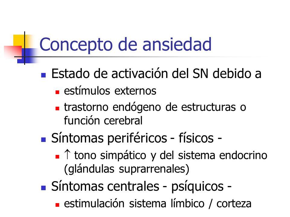 Concepto de ansiedad Estado de activación del SN debido a