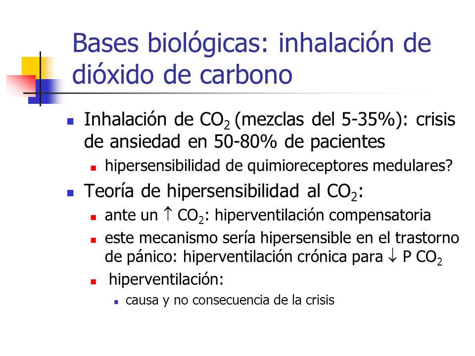 Bases biológicas: inhalación de dióxido de carbono