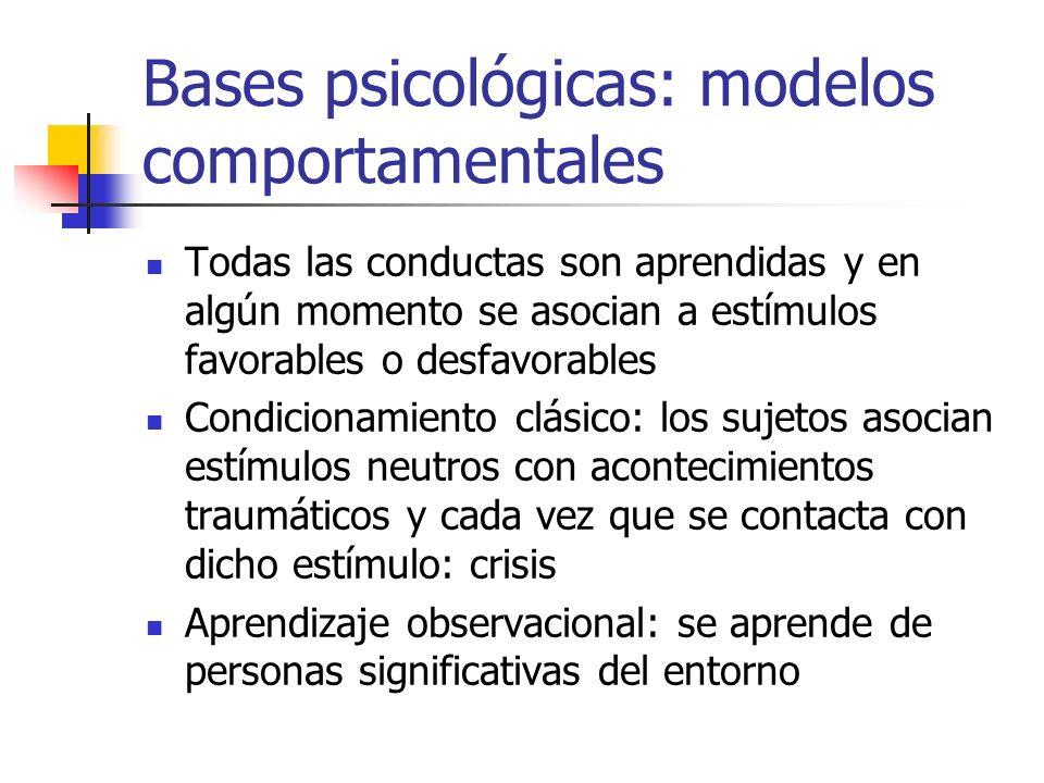 Bases psicológicas: modelos comportamentales