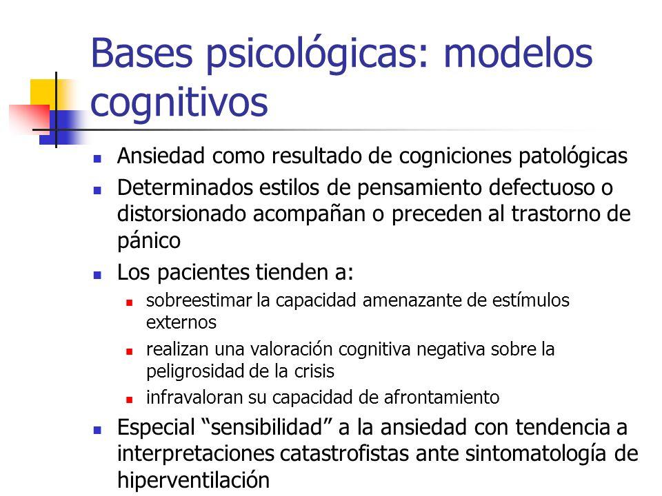 Bases psicológicas: modelos cognitivos