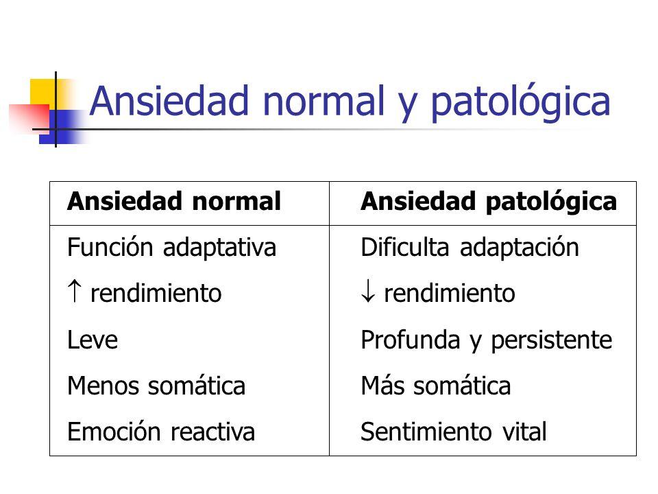 Ansiedad normal y patológica