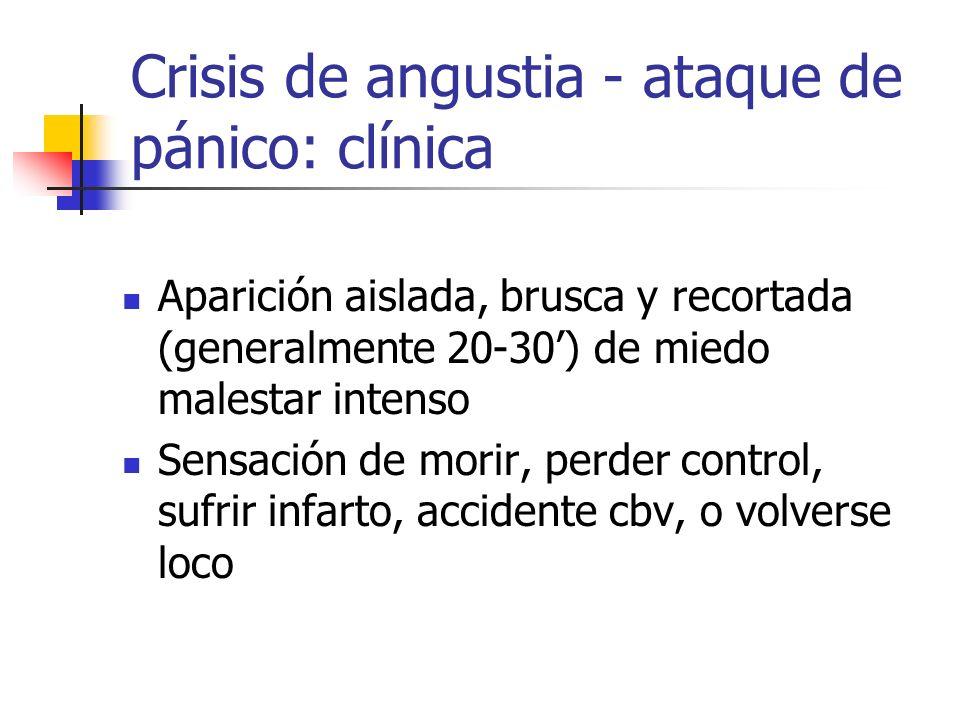 Crisis de angustia - ataque de pánico: clínica