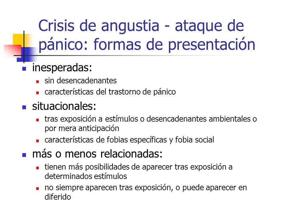 Crisis de angustia - ataque de pánico: formas de presentación