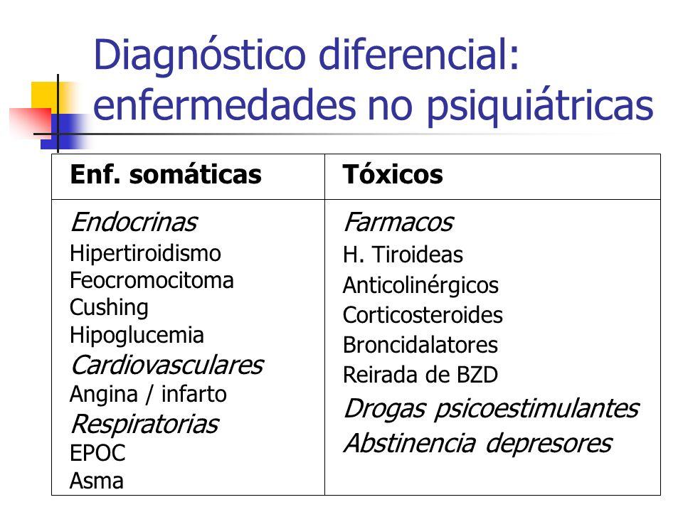 Diagnóstico diferencial: enfermedades no psiquiátricas