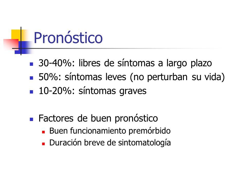 Pronóstico 30-40%: libres de síntomas a largo plazo