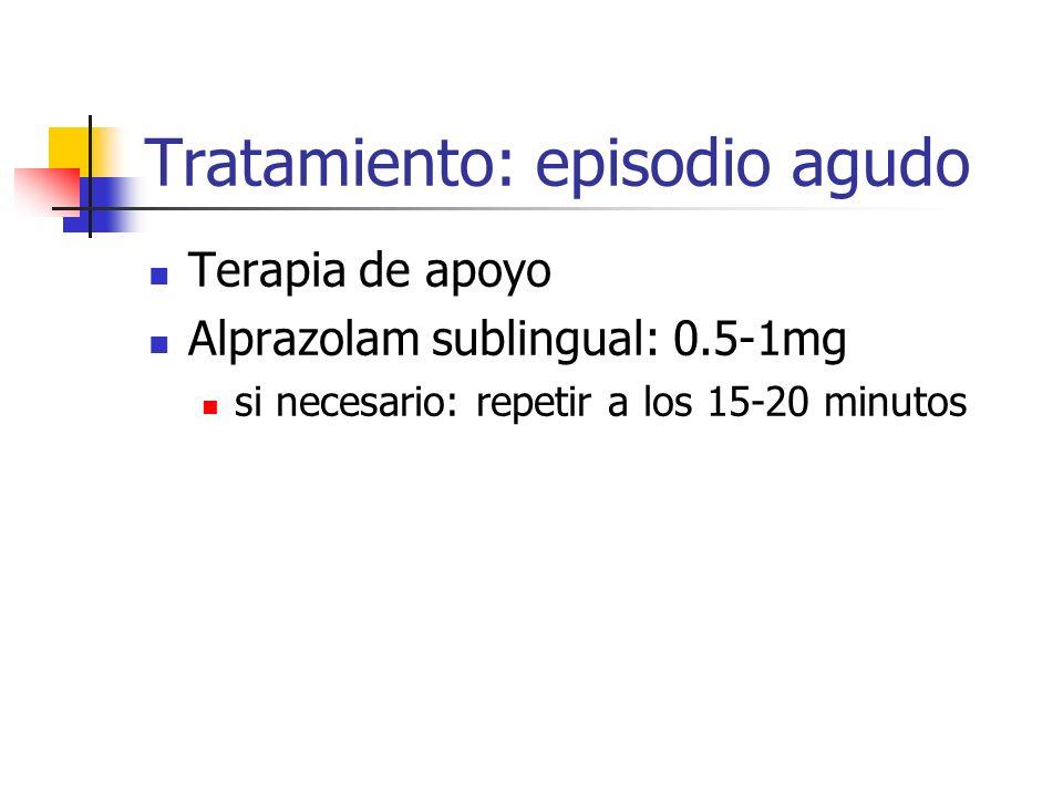 Tratamiento: episodio agudo