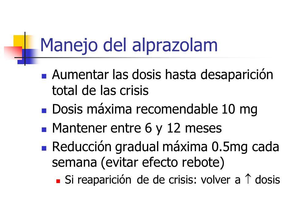 Manejo del alprazolam Aumentar las dosis hasta desaparición total de las crisis. Dosis máxima recomendable 10 mg.