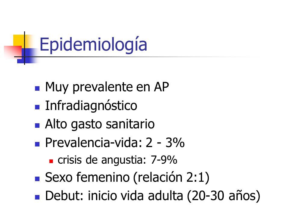 Epidemiología Muy prevalente en AP Infradiagnóstico