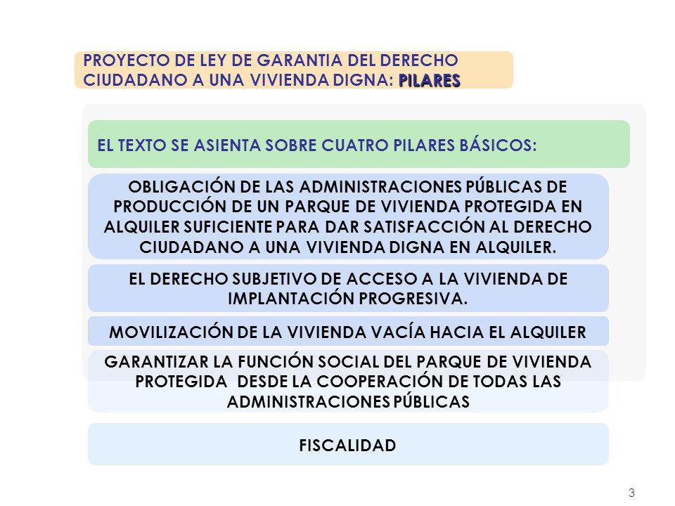 MOVILIZACIÓN DE LA VIVIENDA VACÍA HACIA EL ALQUILER