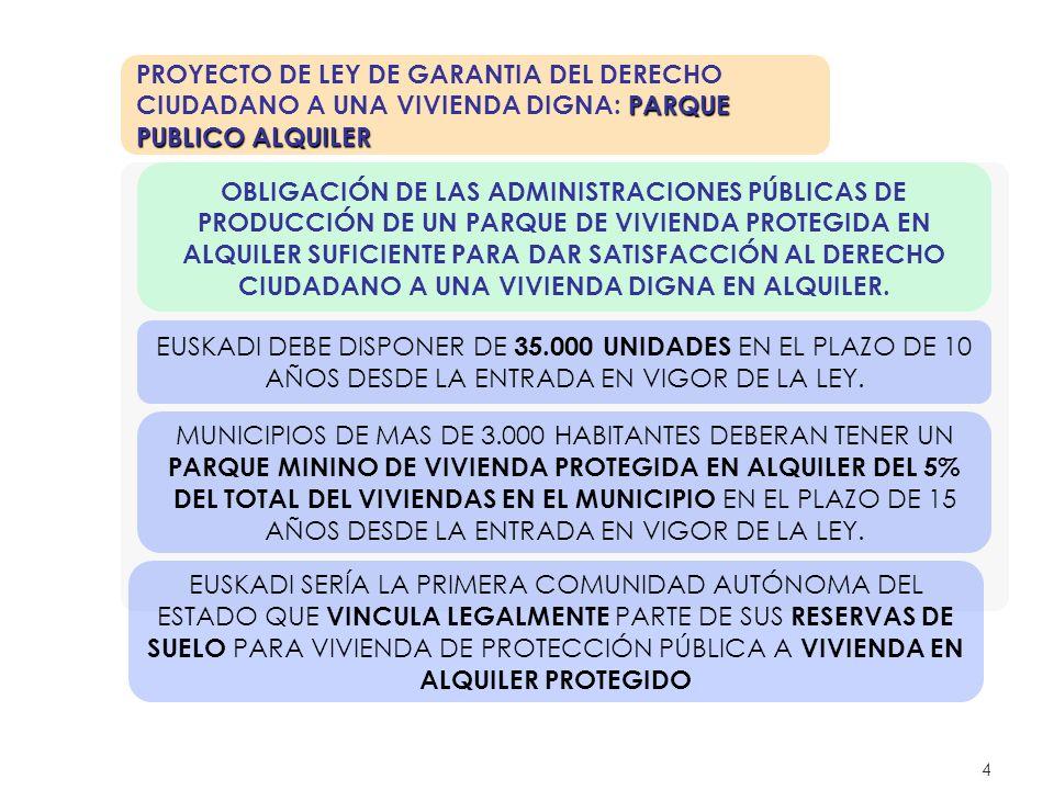 PROYECTO DE LEY DE GARANTIA DEL DERECHO CIUDADANO A UNA VIVIENDA DIGNA: PARQUE PUBLICO ALQUILER