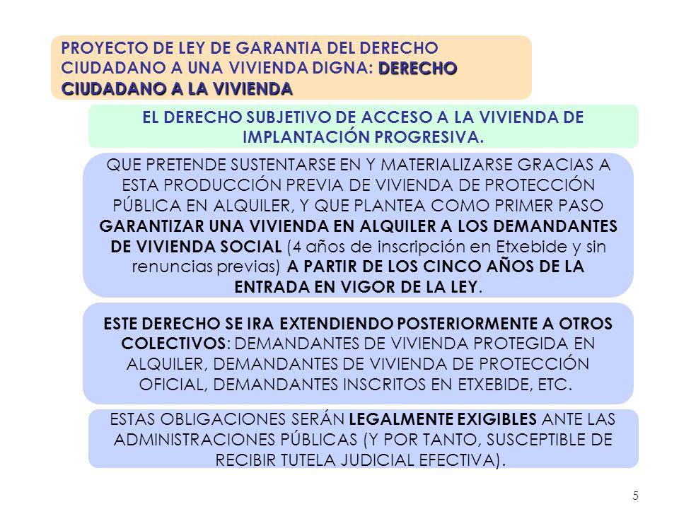 PROYECTO DE LEY DE GARANTIA DEL DERECHO CIUDADANO A UNA VIVIENDA DIGNA: DERECHO CIUDADANO A LA VIVIENDA
