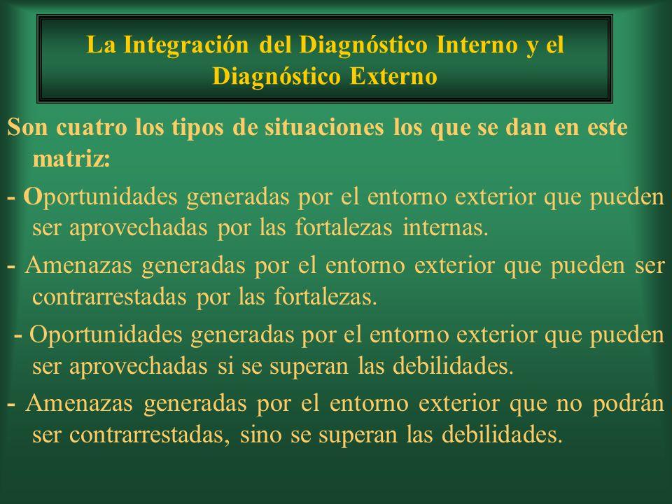 La Integración del Diagnóstico Interno y el Diagnóstico Externo
