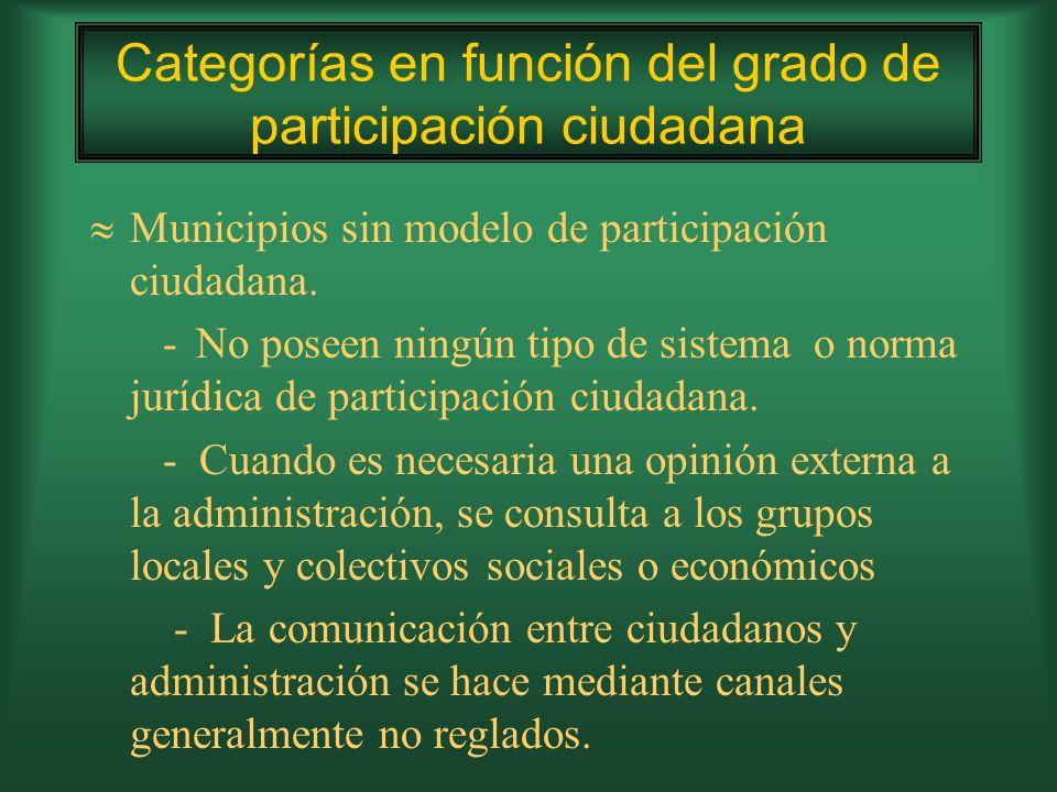 Categorías en función del grado de participación ciudadana