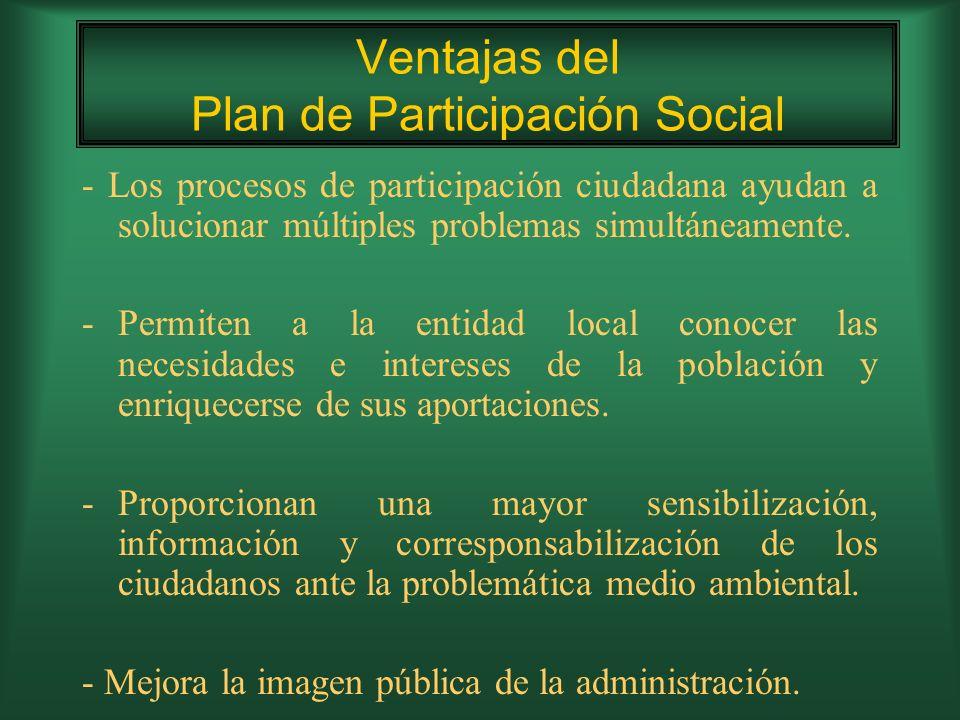 Ventajas del Plan de Participación Social