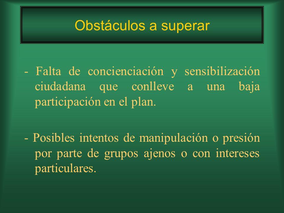 Obstáculos a superar - Falta de concienciación y sensibilización ciudadana que conlleve a una baja participación en el plan.