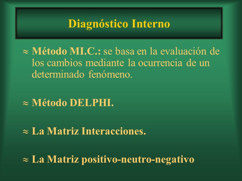 Diagnóstico Interno Método MI.C.: se basa en la evaluación de los cambios mediante la ocurrencia de un determinado fenómeno.